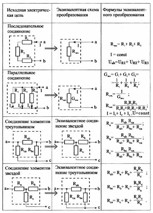 решение задач найти npv